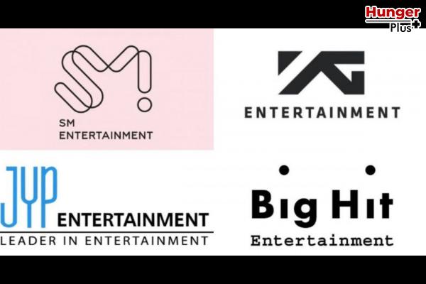 สรุปยอดขายอัลบั้ม ของ 18 ค่ายเพลง K-POP ประจำปี 2020